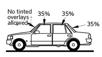 car_restrictions